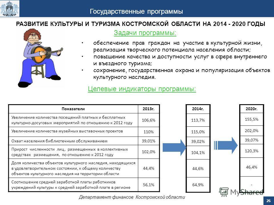 26 Департамент финансов Костромской области Государственные программы РАЗВИТИЕ КУЛЬТУРЫ И ТУРИЗМА КОСТРОМСКОЙ ОБЛАСТИ НА 2014 - 2020 ГОДЫ Задачи программы: Целевые индикаторы программы: Показатели 2013 г. Увеличение количества посещений платных и бес