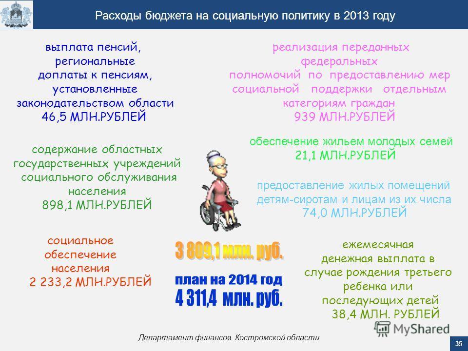 35 Департамент финансов Костромской области Расходы бюджета на социальную политику в 2013 году выплата пенсий, региональные доплаты к пенсиям, установленные законодательством области 46,5 МЛН.РУБЛЕЙ содержание областных государственных учреждений соц