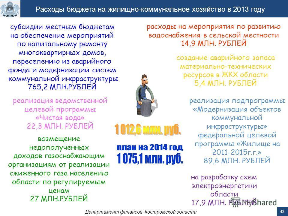 Департамент финансов Костромской области 43 Расходы бюджета на жилищно-коммунальное хозяйство в 2013 году субсидии местным бюджетам на обеспечение мероприятий по капитальному ремонту многоквартирных домов, переселению из аварийного фонда и модернизац