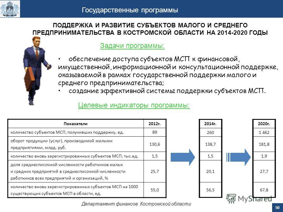 50 Департамент финансов Костромской области Государственные программы ПОДДЕРЖКА И РАЗВИТИЕ СУБЪЕКТОВ МАЛОГО И СРЕДНЕГО ПРЕДПРИНИМАТЕЛЬСТВА В КОСТРОМСКОЙ ОБЛАСТИ НА 2014-2020 ГОДЫ Задачи программы: обеспечение доступа субъектов МСП к финансовой, имуще