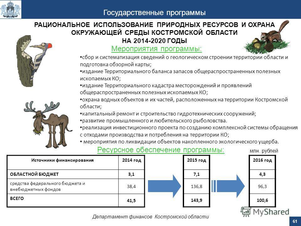 61 Департамент финансов Костромской области Государственные программы Мероприятия программы: Ресурсное обеспечение программы: Источники финансирования 2014 год ОБЛАСТНОЙ БЮДЖЕТ 3,1 средства федерального бюджета и внебюджетных фондов 38,4 ВСЕГО 41,5 м