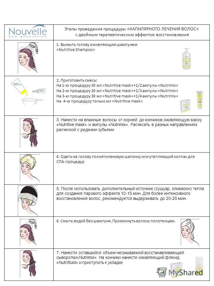 Этапы проведения процедуры «КАПИЛЯРНОГО ЛЕЧЕНИЯ ВОЛОС» с двойным терапевтическим эффектом восстановления 1. Вымыть голову оживляющим шампунем «Nutritive Shampoo» 2. Приготовить смесь: На 1-ю процедуру 30 мл «Nutritive mask»+1/2 ампулы «Nutrimix» На 2