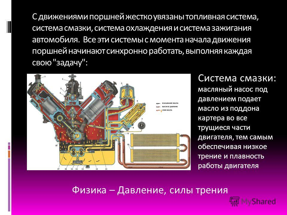 С движениями поршней жестко увязаны топливная система, система смазки, система охлаждения и система зажигания автомобиля. Все эти системы с момента начала движения поршней начинают синхронно работать, выполняя каждая свою