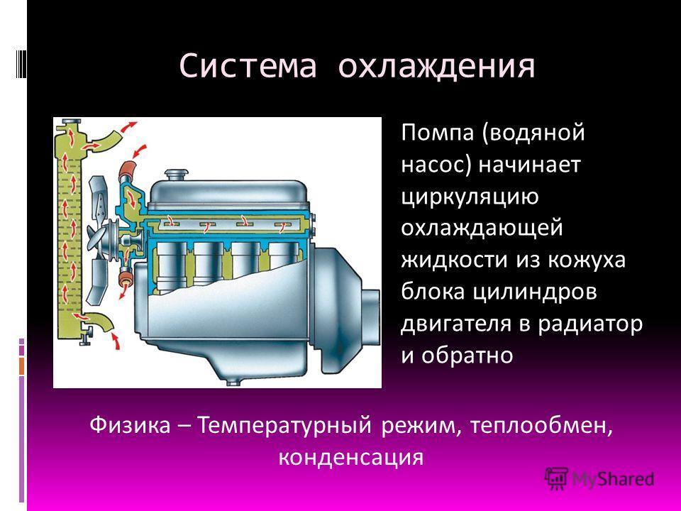 Система охлаждения Помпа (водяной насос) начинает циркуляцию охлаждающей жидкости из кожуха блока цилиндров двигателя в радиатор и обратно Физика – Температурный режим, теплообмен, конденсация