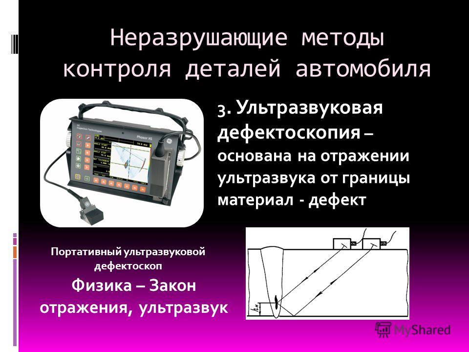 Неразрушающие методы контроля деталей автомобиля 3. Ультразвуковая дефектоскопия – основана на отражении ультразвука от границы материал - дефект Физика – Закон отражения, ультразвук Портативный ультразвуковой дефектоскоп