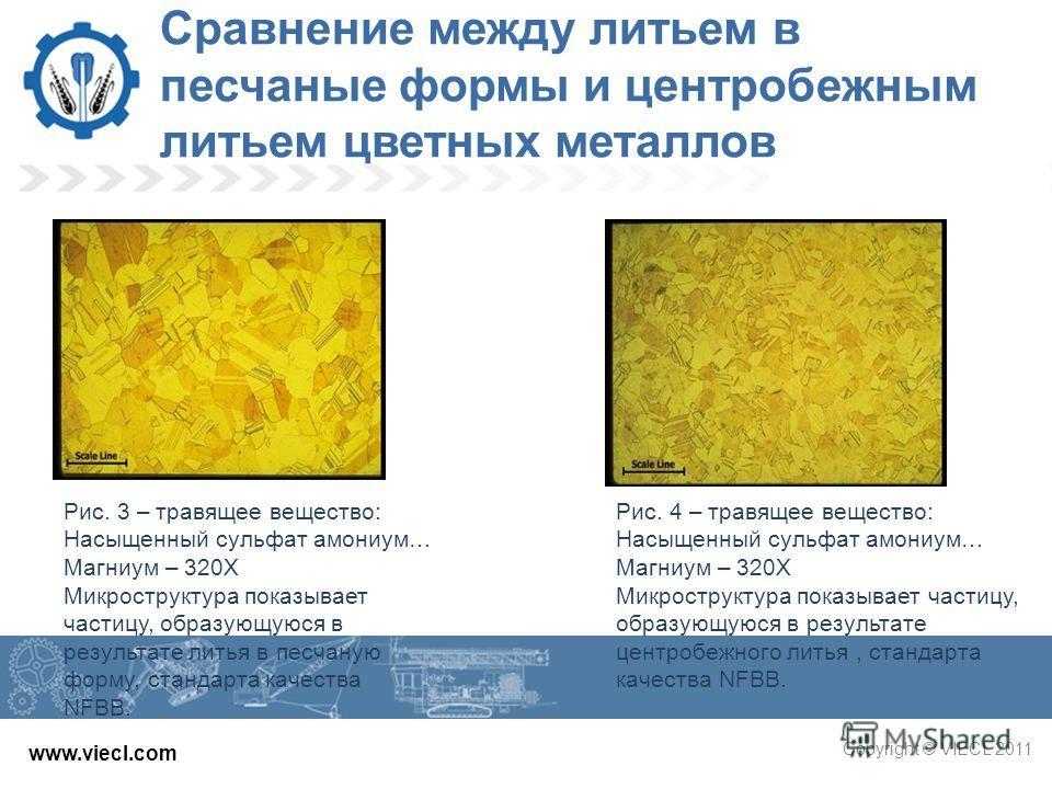 www.viecl.com Copyright © VIECL 2011 Сравнение между литьем в песчаные формы и центробежным литьем цветных металлов Рис. 4 – травящее вещество: Насыщенный сульфат амониум… Магниум – 320X Микроструктура показывает частицу, образующуюся в результате це