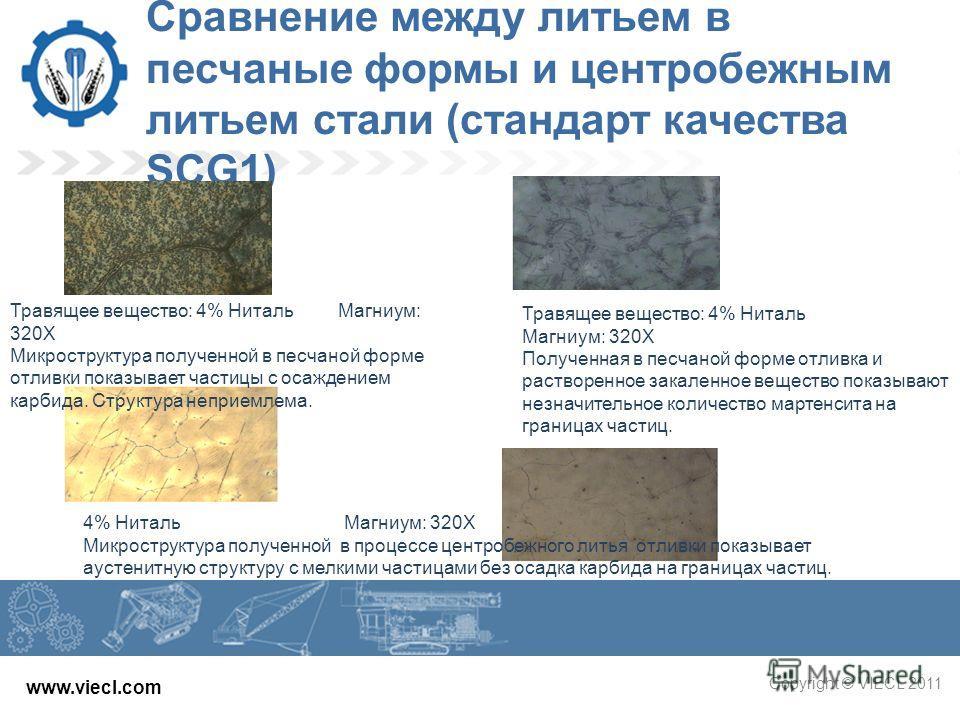 www.viecl.com Copyright © VIECL 2011 Сравнение между литьем в песчаные формы и центробежным литьем стали (стандарт качества SCG1) Травящее вещество: 4% Ниталь Магниум: 320X Микроструктура полученной в песчаной форме отливки показывает частицы с осажд