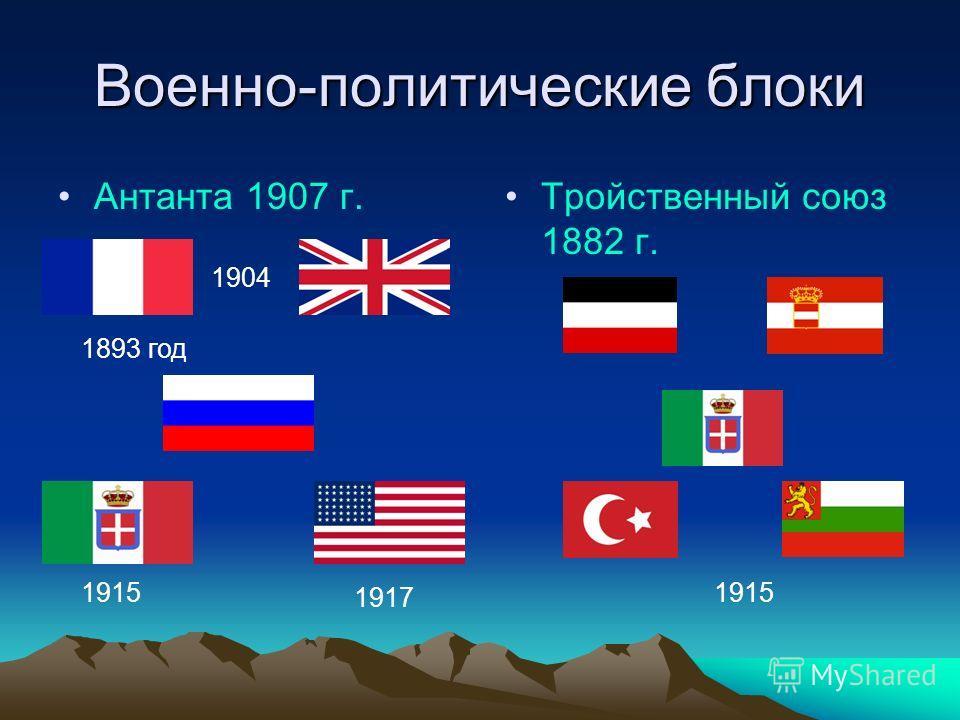 Военно-политические блоки Антанта 1907 г. Тройственный союз 1882 г. 1893 год 1904 1917 1915