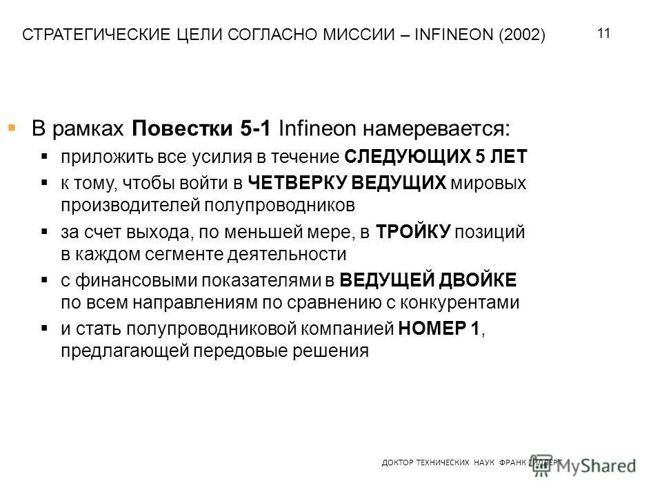 ДОКТОР ТЕХНИЧЕСКИХ НАУК ФРАНК ГИЛЛЕРТ СТРАТЕГИЧЕСКИЕ ЦЕЛИ СОГЛАСНО МИССИИ – INFINEON (2002) В рамках Повестки 5-1 Infineon намеревается: приложить все усилия в течение СЛЕДУЮЩИХ 5 ЛЕТ к тому, чтобы войти в ЧЕТВЕРКУ ВЕДУЩИХ мировых производителей полу
