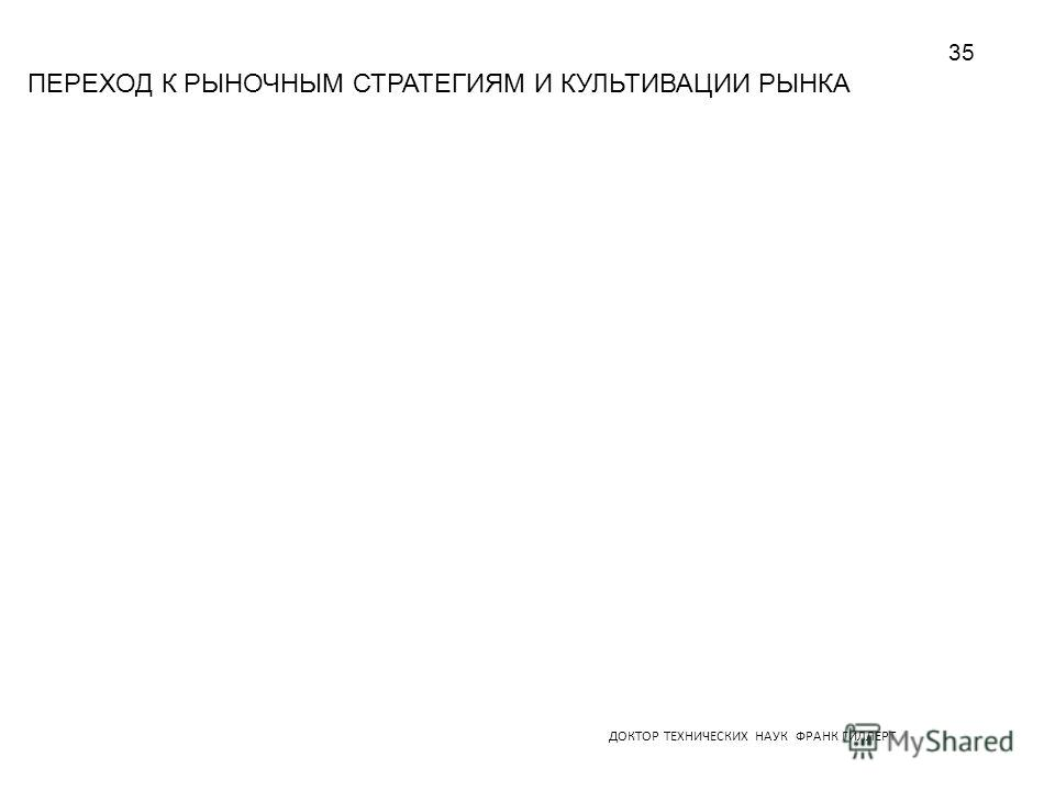 ДОКТОР ТЕХНИЧЕСКИХ НАУК ФРАНК ГИЛЛЕРТ ПЕРЕХОД К РЫНОЧНЫМ СТРАТЕГИЯМ И КУЛЬТИВАЦИИ РЫНКА 35