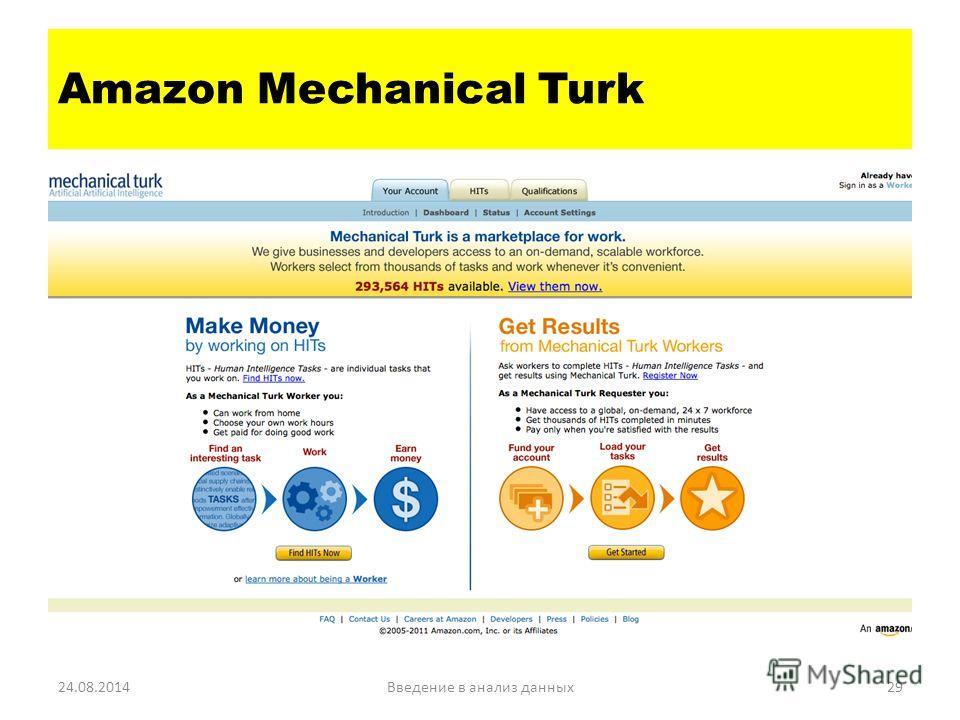 24.08.2014Введение в анализ данных 29 Amazon Mechanical Turk
