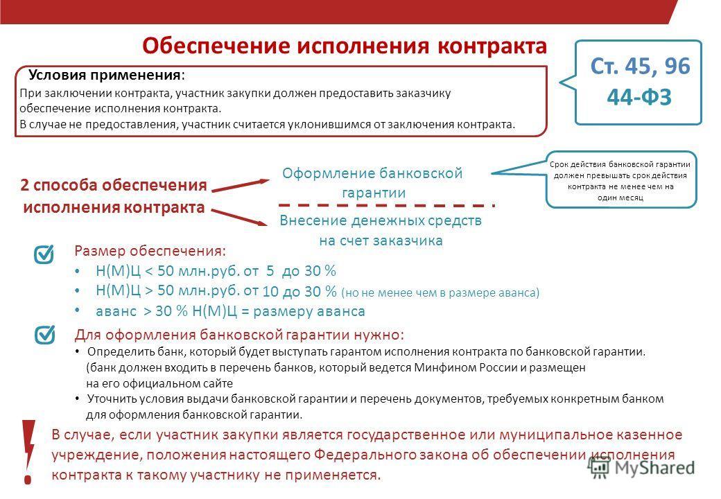 Сопровождение аукционов конкурсов до заключения контракта