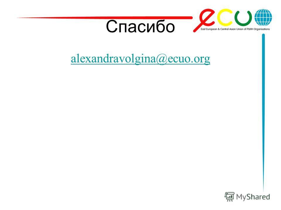 Спасибо alexandravolgina@ecuo.org