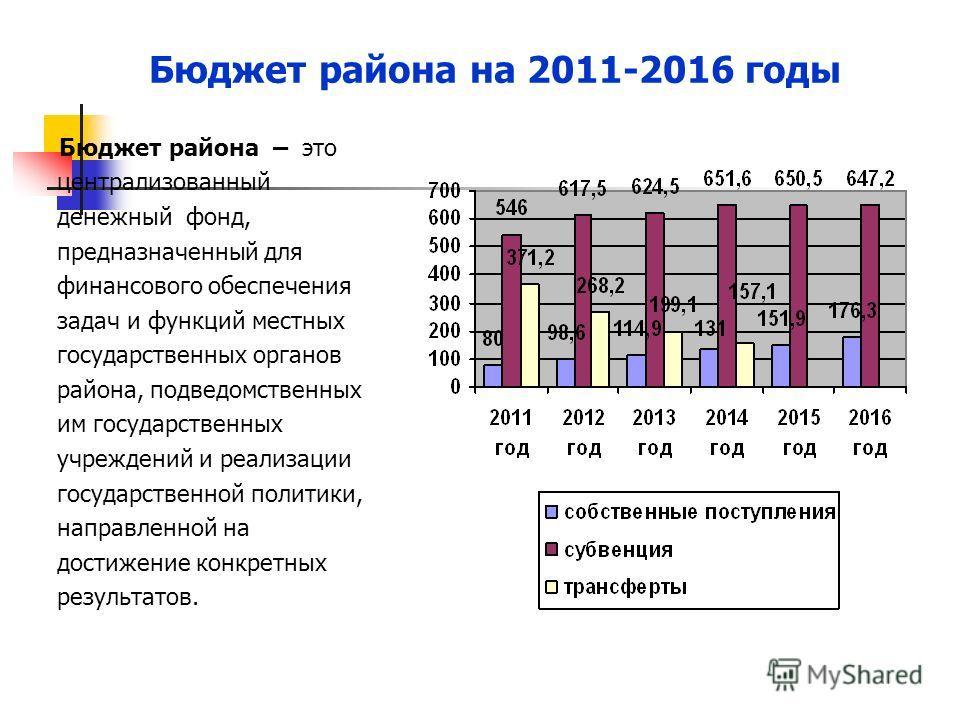 Бюджет района на 2011-2016 годы Бюджет района – это централизованный денежный фонд, предназначенный для финансового обеспечения задач и функций местных государственных органов района, подведомственных им государственных учреждений и реализации госуда