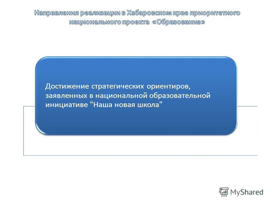 Достижение стратегических ориентиров, заявленных в национальной образовательной инициативе Наша новая школа