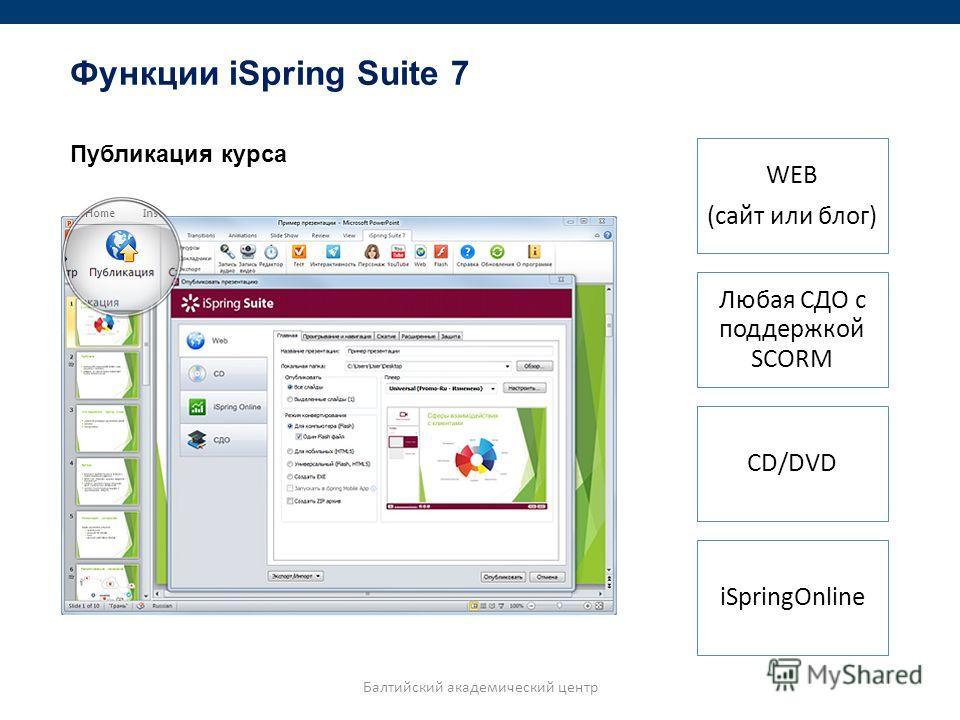 Публикация курса WEB (сайт или блог) Любая СДО с поддержкой SCORM CD/DVD iSpringOnline Балтийский академический центр Функции iSpring Suite 7