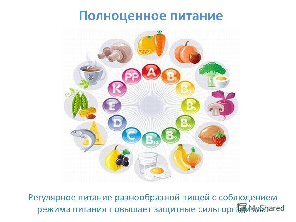 Полноценное питание Регулярное питание разнообразной пищей с соблюдением режима питания повышает защитные силы организма.