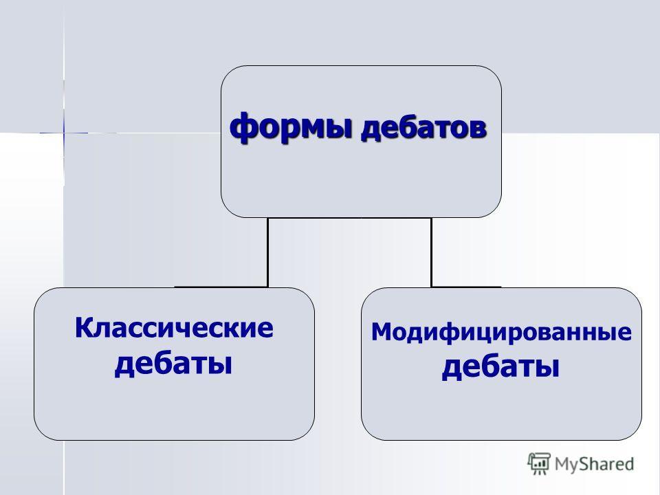формы дебатов Классические дебаты Модифицированные дебаты