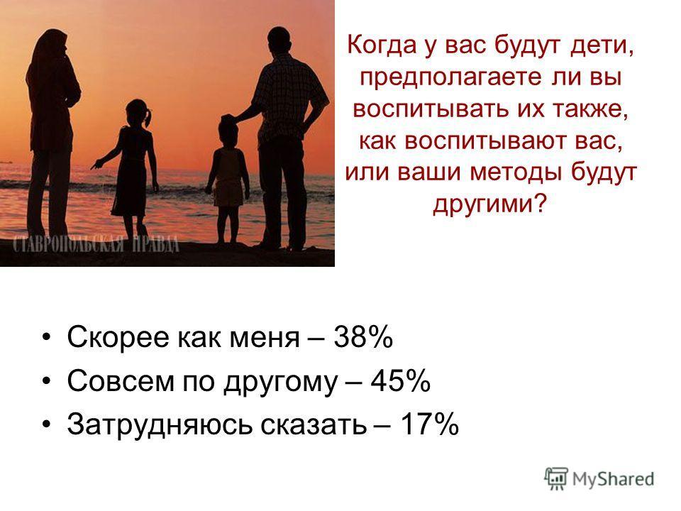 Когда у вас будут дети, предполагаете ли вы воспитывать их также, как воспитывают вас, или ваши методы будут другими? Скорее как меня – 38% Совсем по другому – 45% Затрудняюсь сказать – 17%