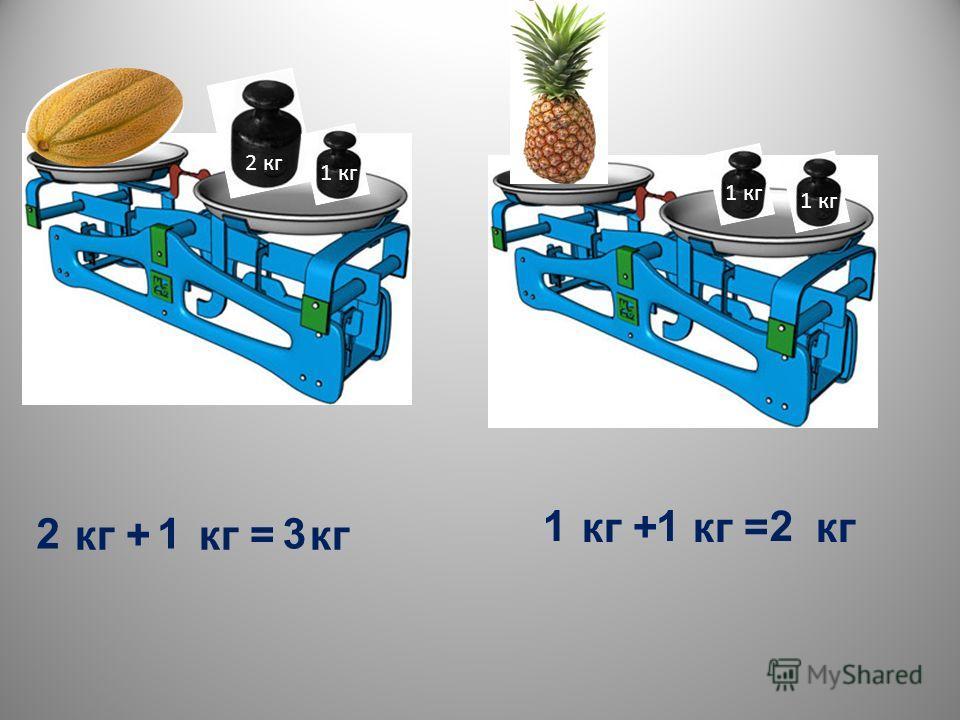 кг + кг = кг 1 1 кг 12 кг + кг = кг 12 3 2 кг 1 кг