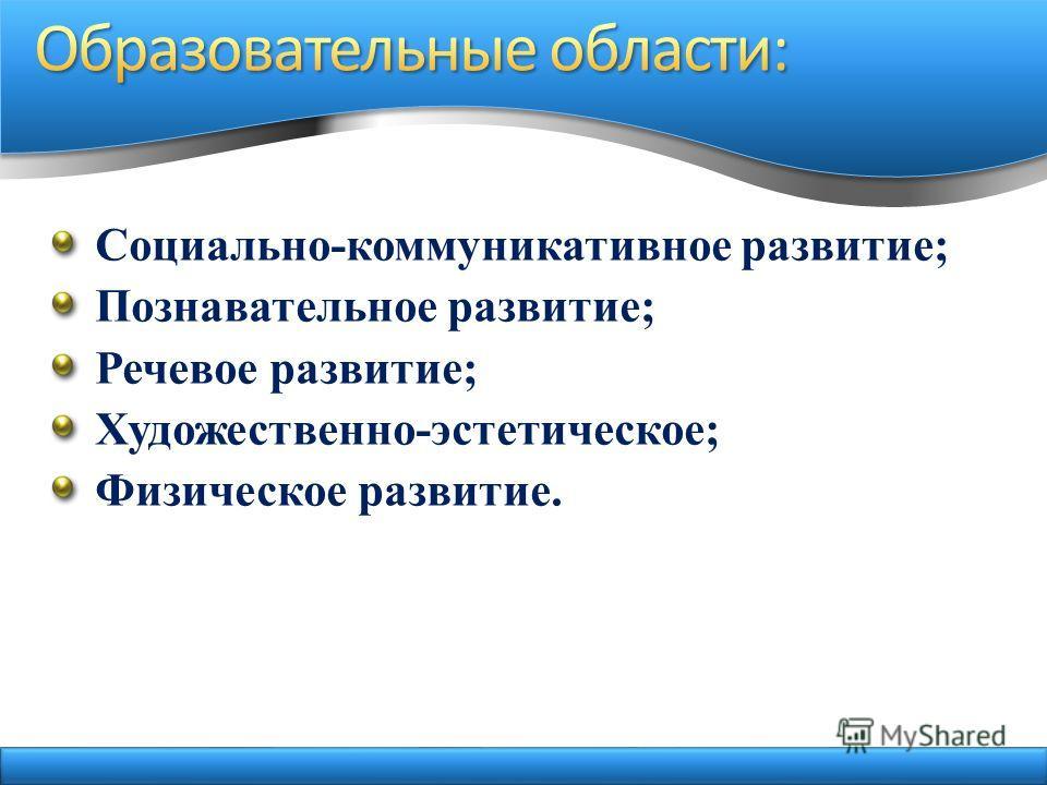 Социально-коммуникативное развитие; Познавательное развитие; Речевое развитие; Художественно-эстетическое; Физическое развитие.