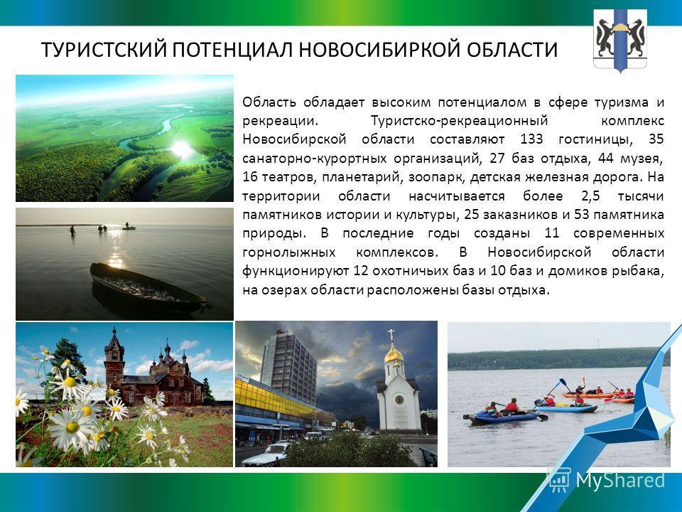 ТУРИСТСКИЙ ПОТЕНЦИАЛ НОВОСИБИРКОЙ ОБЛАСТИ Область обладает высоким потенциалом в сфере туризма и рекреации. Туристско-рекреационный комплекс Новосибирской области составляют 133 гостиницы, 35 санаторно-курортных организаций, 27 баз отдыха, 44 музея,