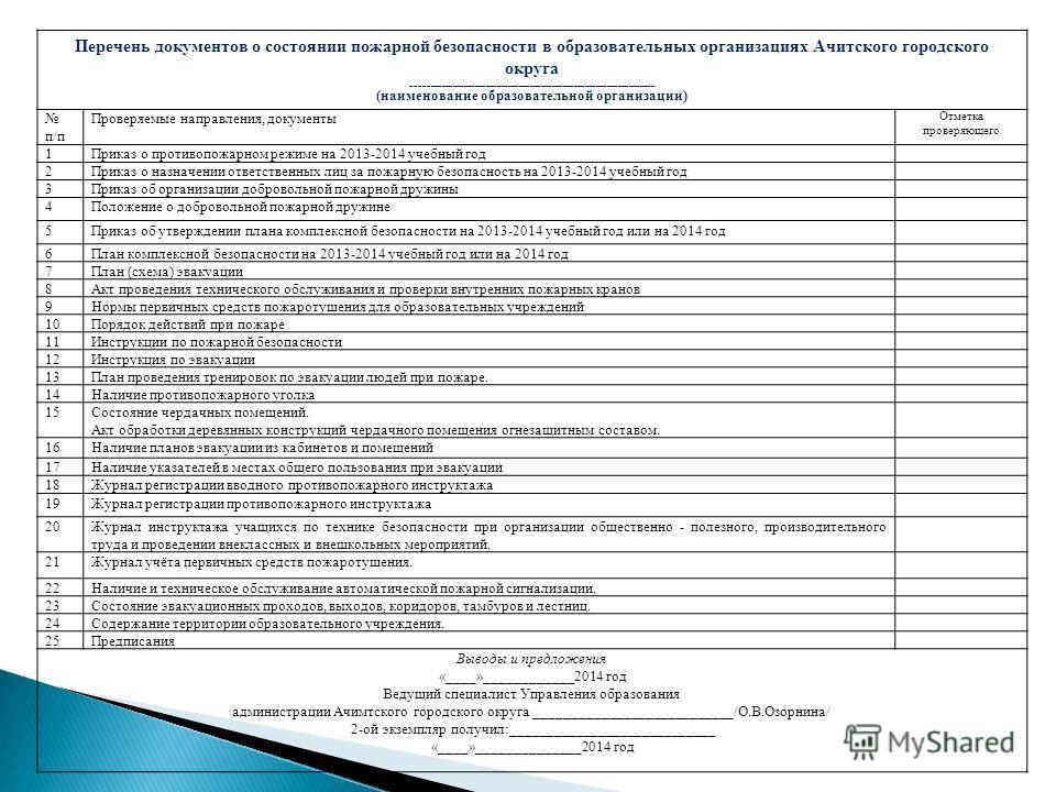 Перечень документов о состоянии пожарной безопасности в образовательных организациях Ачитского городского округа __________________________________________________________________ (наименование образовательной организации) п/п Проверяемые направления