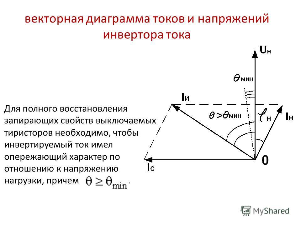 векторная диаграмма токов и напряжений инвертора тока Для полного восстановления запирающих свойств выключаемых тиристоров необходимо, чтобы инвертируемый ток имел опережающий характер по отношению к напряжению нагрузки, причем.