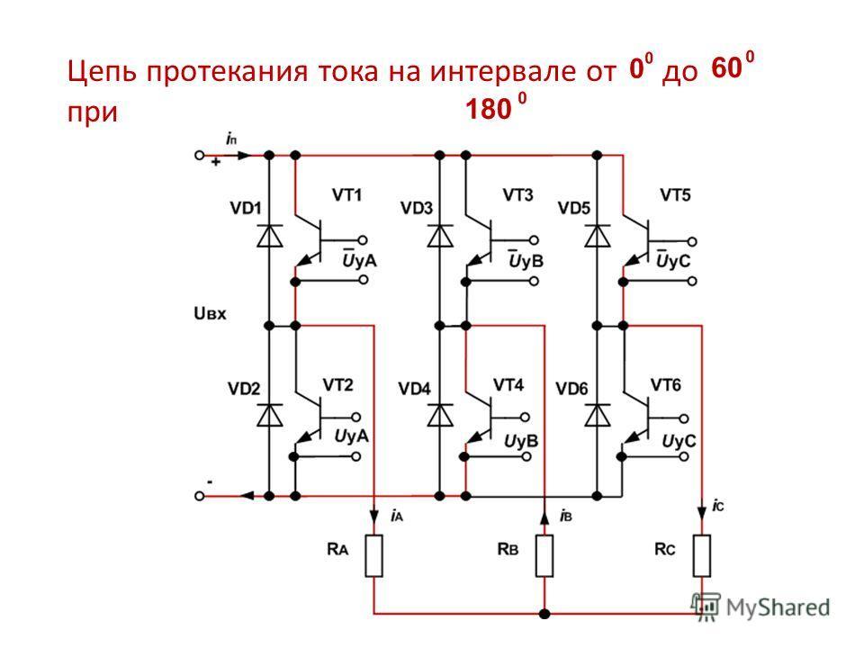 Цепь протекания тока на интервале от до при