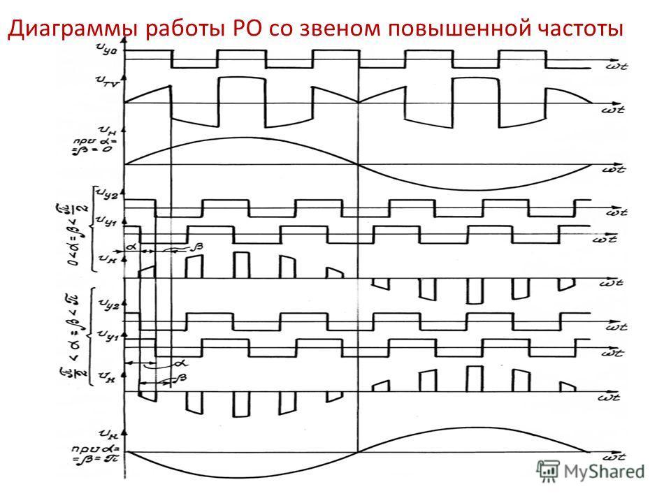Диаграммы работы РО со звеном повышенной частоты