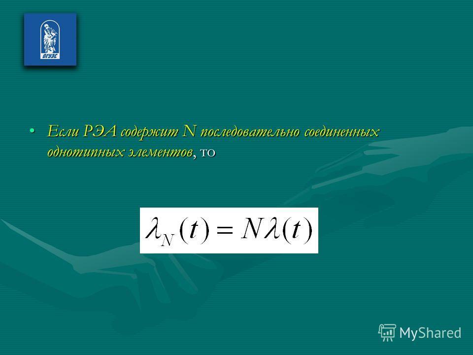 Если РЭА содержит N последовательно соединенных однотипных элементов, то Если РЭА содержит N последовательно соединенных однотипных элементов, то