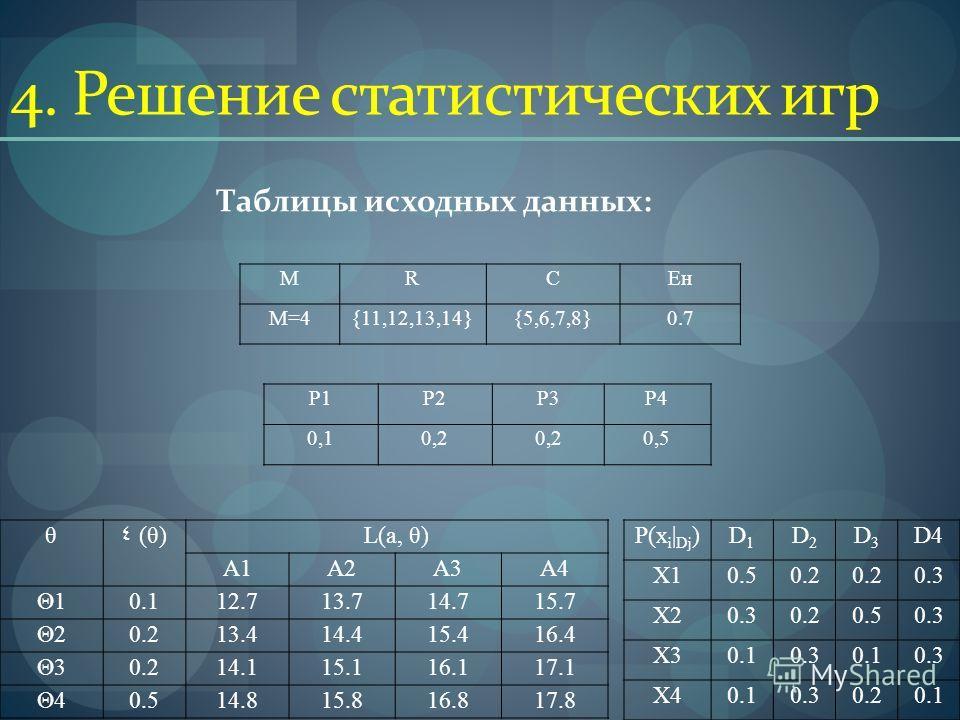 4. Решение статистических игр MRCЕн M=4{11,12,13,14}{5,6,7,8}0.7 Р1Р2Р3Р4 0,10,2 0,5 θ٤ (θ)L(a, θ) A1A2A3A4 Θ1Θ10.112.713.714.715.7 Θ2Θ20.213.414.415.416.4 Θ3Θ30.214.115.116.117.1 Θ4Θ40.514.815.816.817.8 Таблицы исходных данных: P(x i | Dj )D1D1 D2D2