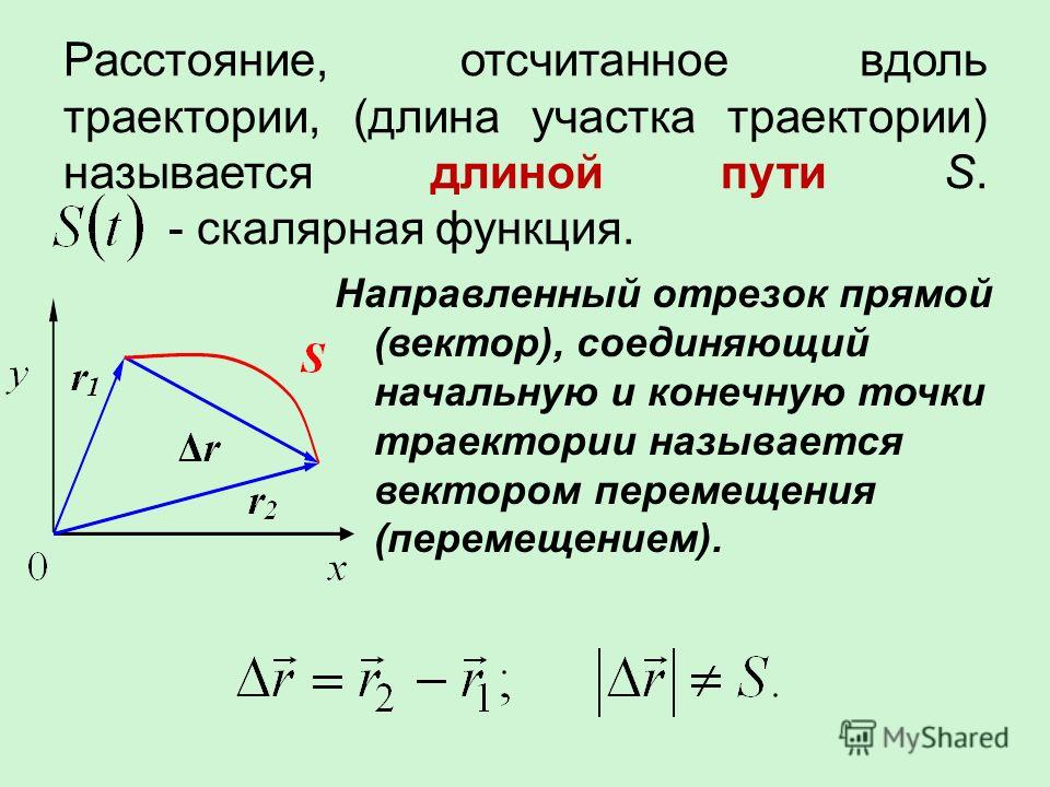 Расстояние, отсчитанное вдоль траектории, (длина участка траектории) называется длиной пути S. - скалярная функция. Направленный отрезок прямой (вектор), соединяющий начальную и конечную точки траектории называется вектором перемещения (перемещением)