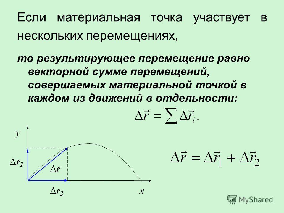 Если материальная точка участвует в нескольких перемещениях, то результирующее перемещение равно векторной сумме перемещений, совершаемых материальной точкой в каждом из движений в отдельности: