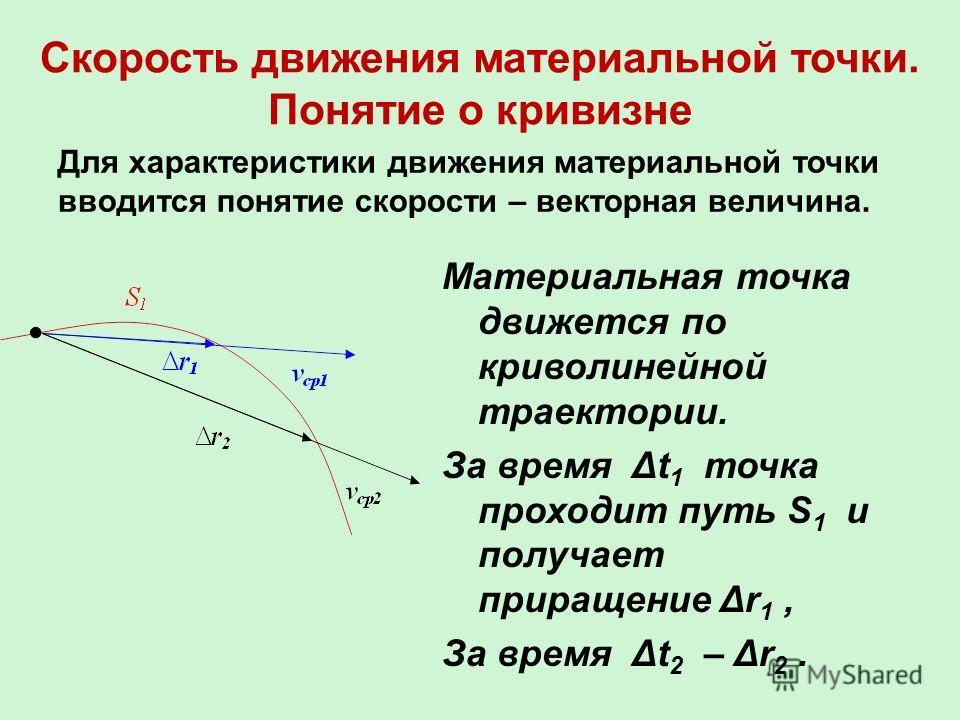 Скорость движения материальной точки. Понятие о кривизне Материальная точка движется по криволинейной траектории. За время Δt 1 точка проходит путь S 1 и получает приращение Δr 1, За время Δt 2 – Δr 2. Для характеристики движения материальной точки в
