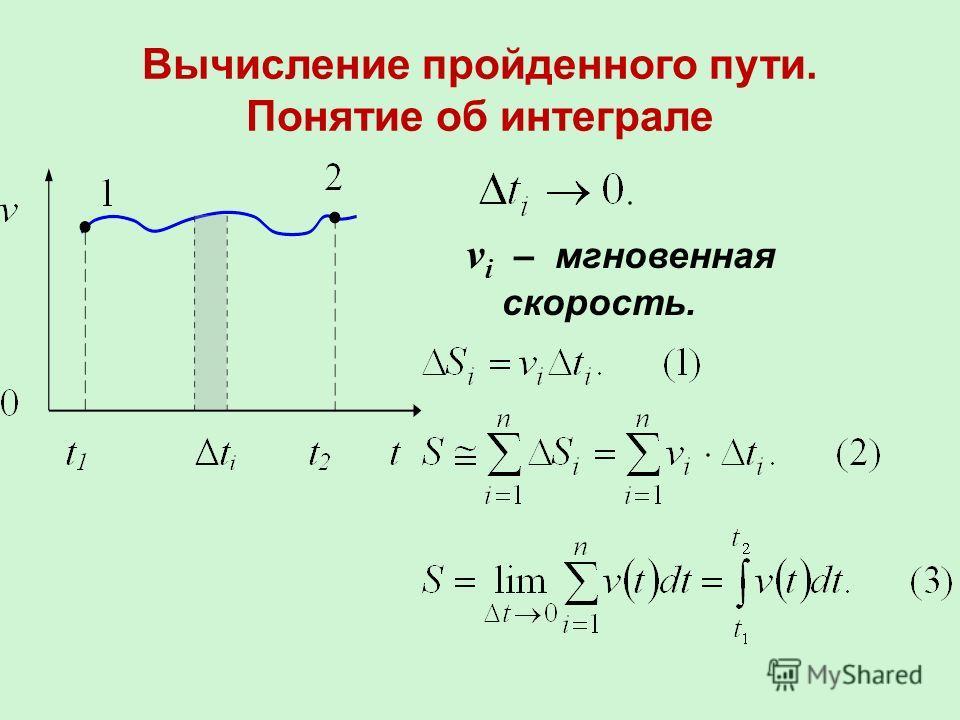 Вычисление пройденного пути. Понятие об интеграле v i – мгновенная скорость.
