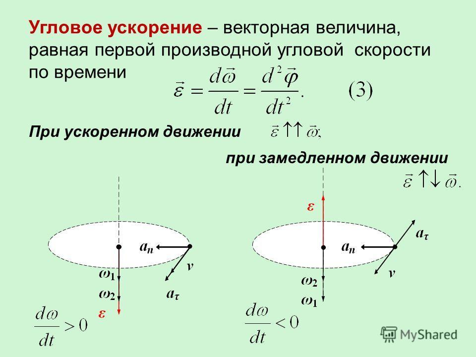 Угловое ускорение – векторная величина, равная первой производной угловой скорости по времени При ускоренном движении при замедленном движении