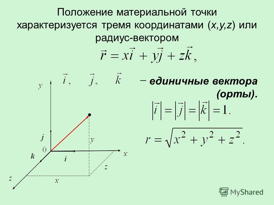 Положение материальной точки характеризуется тремя координатами (x,y,z) или радиус-вектором единичные вектора (орты).