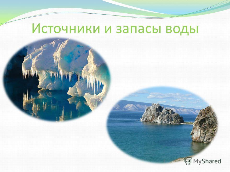 Источники и запасы воды