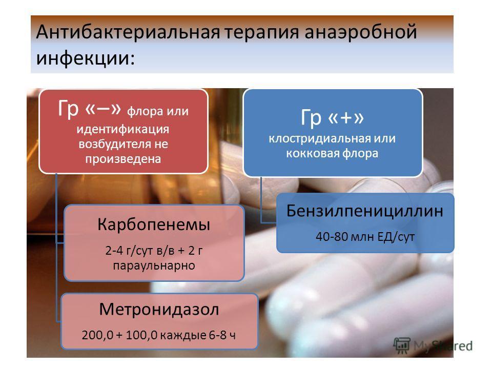Антибактериальная терапия анаэробной инфекции: Гр «–» флора или идентификация возбудителя не произведена Карбопенемы 2-4 г/сут в/в + 2 г параульнарно Метронидазол 200,0 + 100,0 каждые 6-8 ч Гр «+» клостридиальная или кокковая флора Бензилпенициллин 4