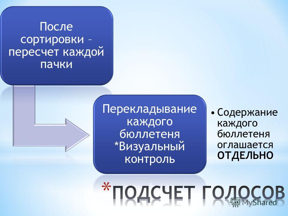 После сортировки – пересчет каждой пачки Перекладывание каждого бюллетеня *Визуальный контроль Содержание каждого бюллетеня оглашается ОТДЕЛЬНО 9