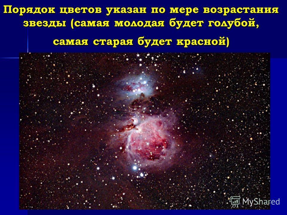 Порядок цветов указан по мере возрастания звезды (самая молодая будет голубой, самая старая будет красной)