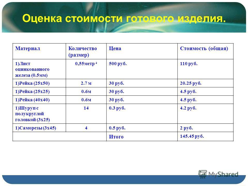 Оценка стоимости готового изделия. Материал Количество (размер) Цена Стоимость (общая) 1)Лист оцинкованного железа (0.5 мм) 0,55 метр ²500 руб.110 руб. 1)Рейка (25 х 50)2.7 м 30 руб.20.25 руб. 1)Рейка (25 х 25)0.6 м 30 руб.4.5 руб. 1)Рейка (40 х 40)0