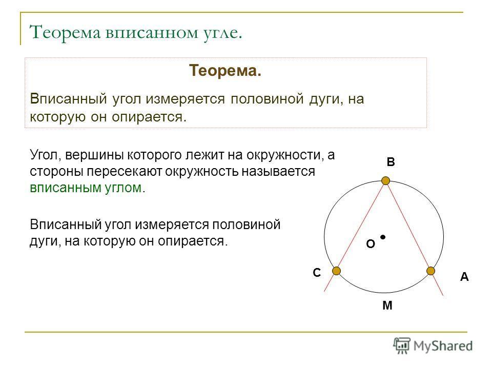 Угол, вершины которого лежит на окружности, а стороны пересекают окружность называется вписанным углом. Вписанный угол измеряется половиной дуги, на которую он опирается. О А В С М Теорема. Вписанный угол измеряется половиной дуги, на которую он опир