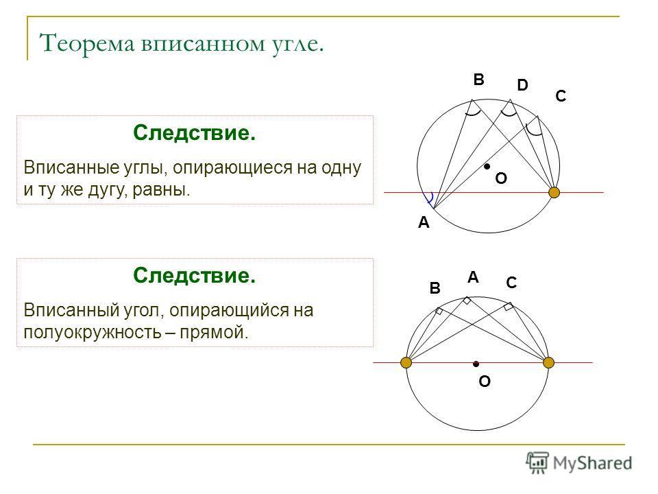 О А В С D О В А С Теорема вписанном угле. Следствие. Вписанные углы, опирающиеся на одну и ту же дугу, равны. Следствие. Вписанный угол, опирающийся на полуокружность – прямой.