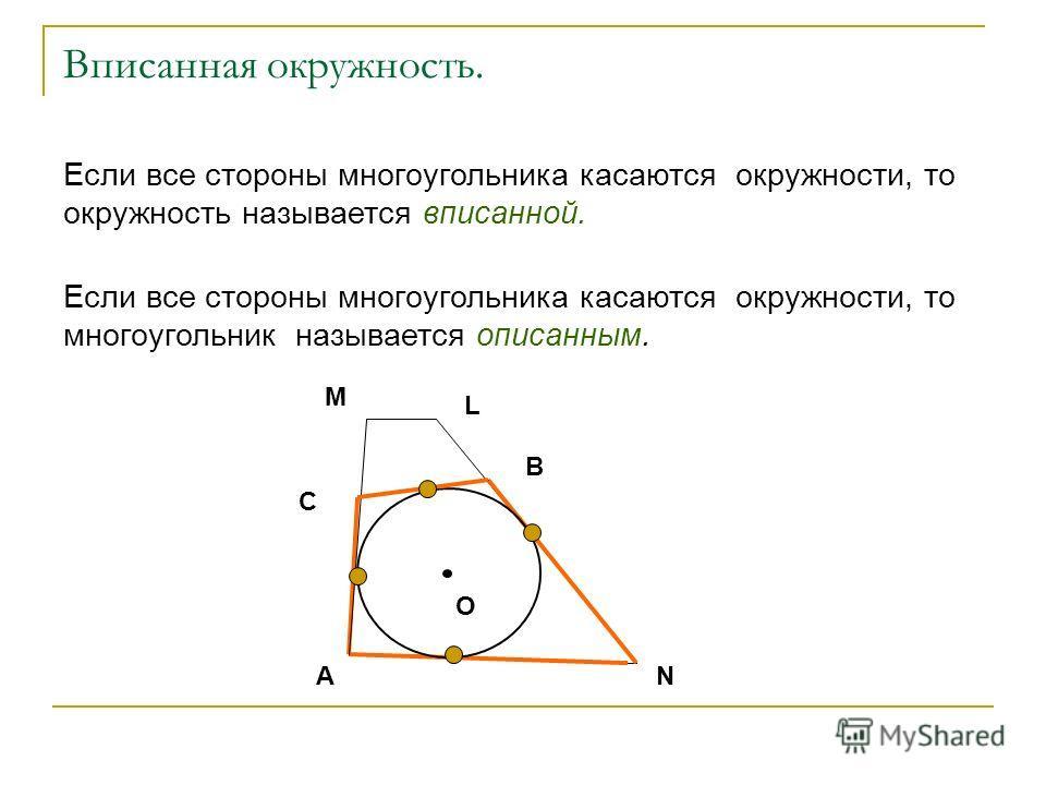 Если все стороны многоугольника касаются окружности, то окружность называется вписанной. Если все стороны многоугольника касаются окружности, то многоугольник называется описанным. С А М N В О L Вписанная окружность.