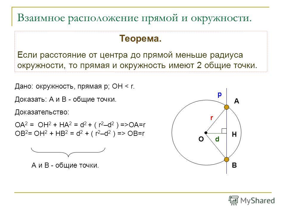 Взаимное расположение прямой и окружности. do A B H r р А и В - общие точки. Теорема. Если расстояние от центра до прямой меньше радиуса окружности, то прямая и окружность имеют 2 общие точки. Дано: окружность, прямая р; ОН < r. Доказать: А и В - общ