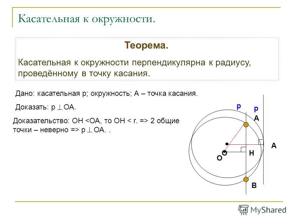 Теорема. Касательная к окружности перпендикулярна к радиусу, проведённому в точку касания. Касательная к окружности. Дано: касательная р; окружность; А – точка касания. Доказать: р ОА. Доказательство: ОН 2 общие точки – неверно => р ОА.. О р А О A B