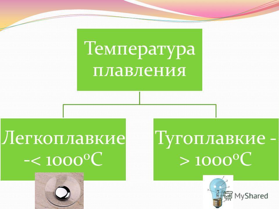 Температура плавления Легкоплавкие -< 1000 0 C Тугоплавкие - > 1000 0 C