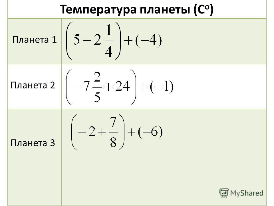 Температура планеты (С о ) Планета 1 Планета 2 Планета 3